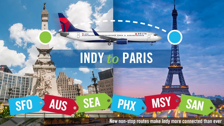 New Non-Stop Direct Flights from Indy